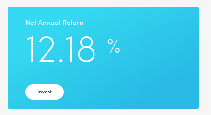 Net Annual Return