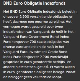 Tooltip BND Euro Obligatie indexfonds